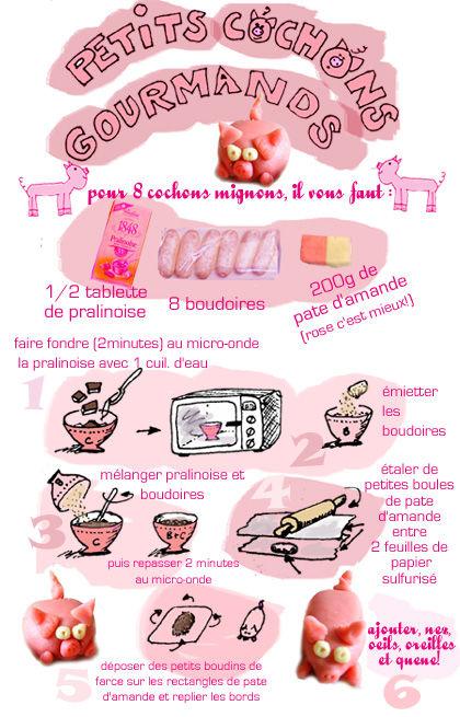 Tambouille Petits Cochons Gourmands A La Pralinoise