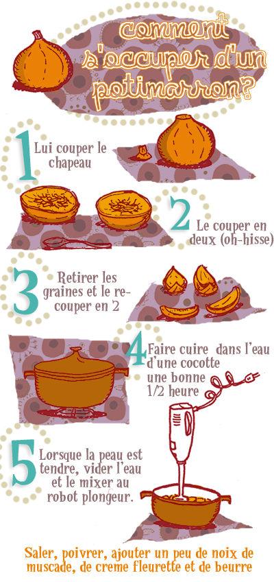 tambouille» potimarron cuisson
