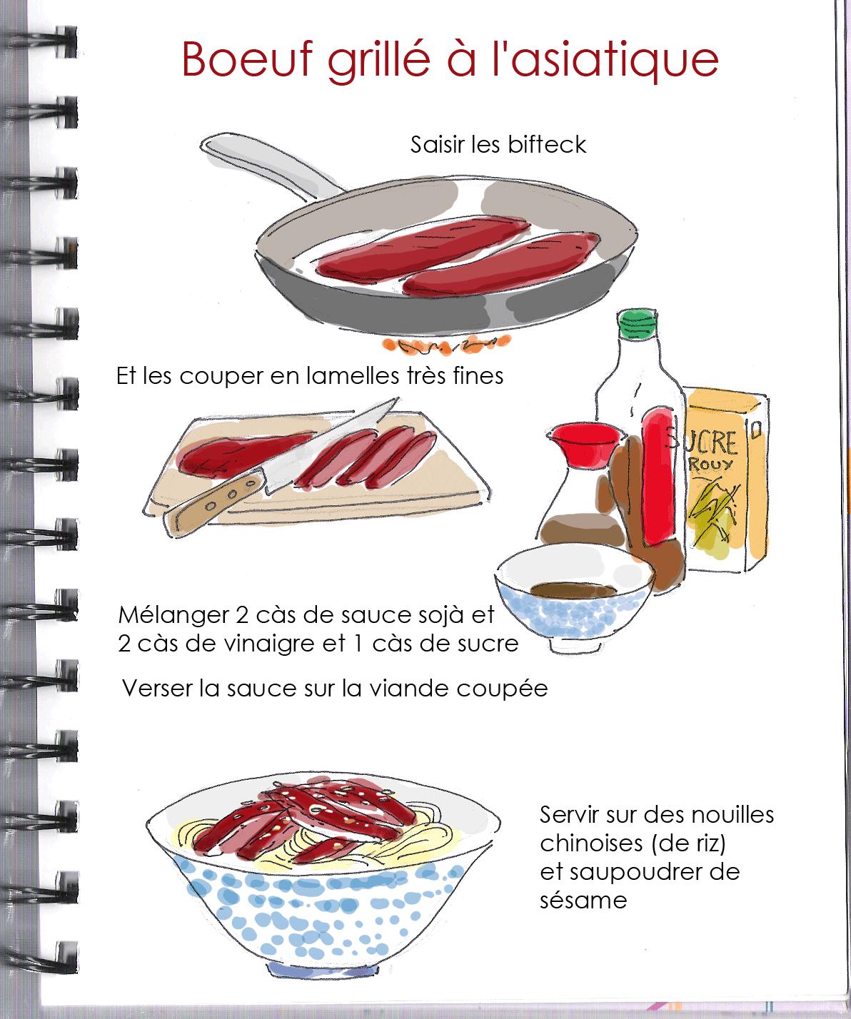 Design livre de cuisine asiatique 23 montreuil - Livre de cuisine asiatique ...