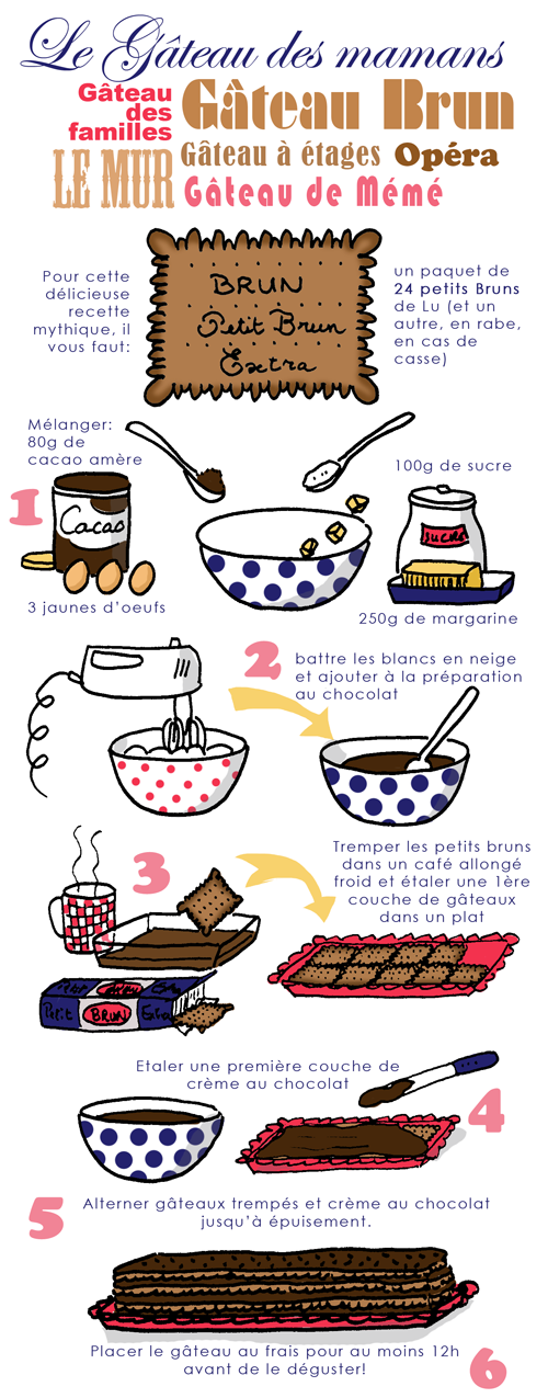 Recette gateau the brun au cafe
