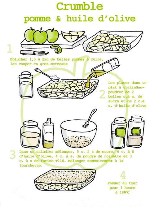 Tambouille pomme - Dessin de tarte aux pommes ...