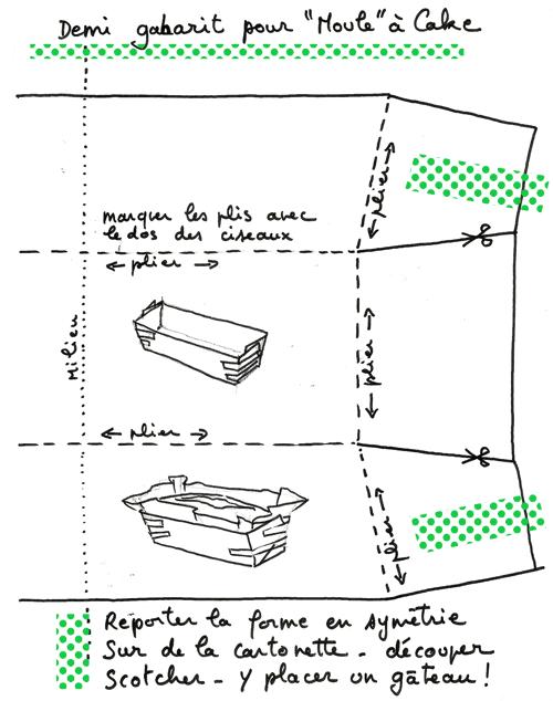 Moule Cake Carton