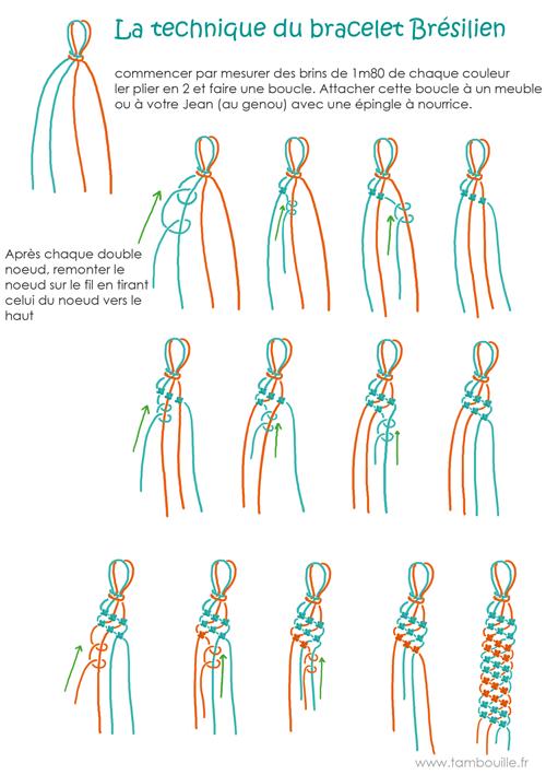 Comment faire un bracelet br silien - Comment faire les bracelet elastique ...